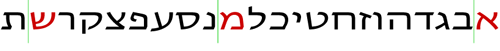 Hebrew letters showing Golden Mean