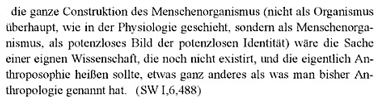 Schelling's usage of 'Anthroposophy
